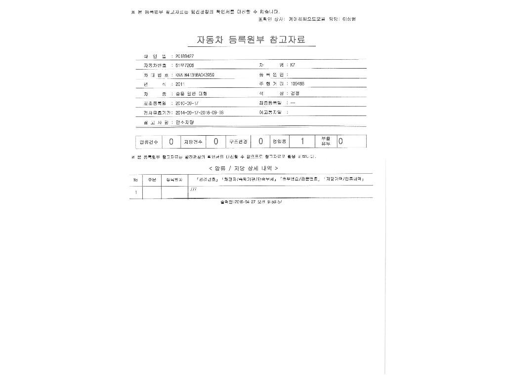 XF 2.2 I4 디젤 포트폴리오 세단